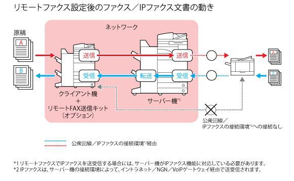 リモートファックス.jpg